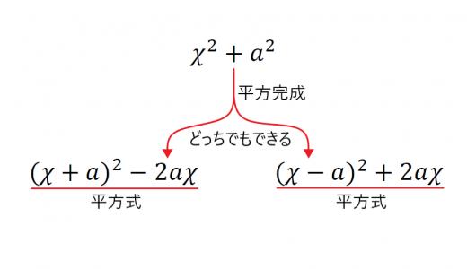 平方式の作り方